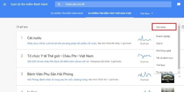 google-trends-theo-chu-de