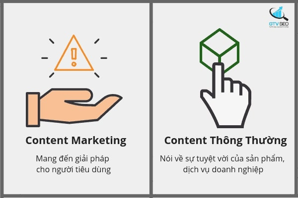 dac-diem-phan-biet-content-marketing