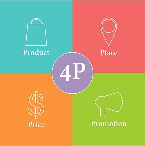 4p-trong-marketing-la-gi