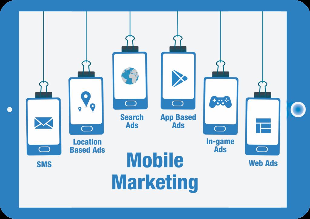 hinh-thuc-mobile-marketing