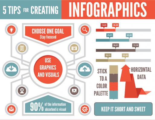 infographic-va-tam-quan-trong